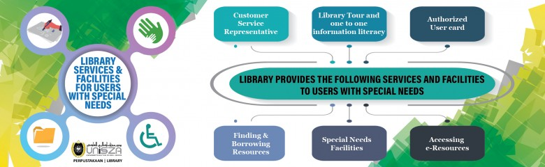 Library Service and Facilities For Users